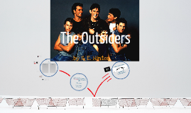 Copy of The Outsiders Novel Unit