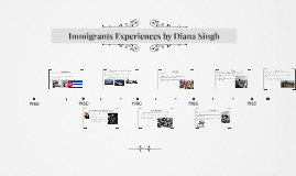 Immigrants Experiences by Diana Singh