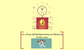 Las 4 Fases del Reclutamiento en México a partir del año 199