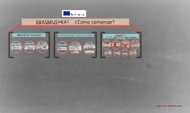 ERASMUS+KA1 ¿Cómo comenzar?