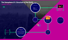 The Geosphere 01: Structure of the Earth