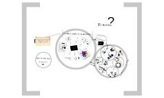Copy of Web 2.0 : Agitateur de portails de bibliothèques ?