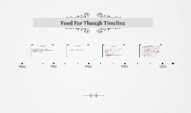 Food For Though Timeline