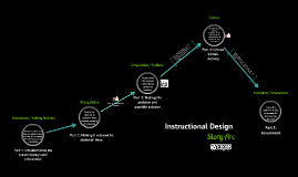 Instructional Design Story Arc