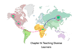Chapter 9: Teaching Diverse Learners