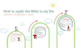 How to apply the Bible to my life