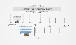 A TIMELINE OF DEMOCRACY
