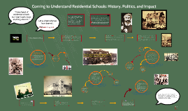 Coming to Understand Residential Schools: History, Politics,