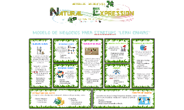 Natual Expression Lean Canvas
