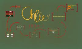 Chile Piquete