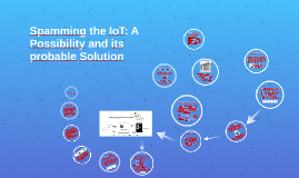 Spamming the IoT: A Possibility and its probable Solution