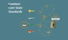 Common Core State Standards