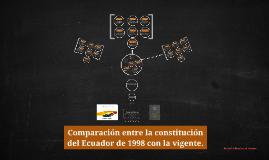 Copy of Comparación de la constitución del Ecuador 2008 con la del 1