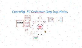 Copy of Copy of Copy of Copy of Copy of Controlling  RC quadcopter using leap motion.