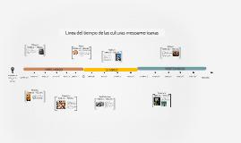 Copy of Línea del tiempo - Culturas Mesoamericanas