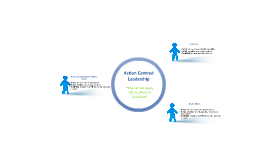 Action Centred Leadership - How to apply this to eRecruit Solutions