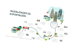 Copy of MODALIDADES DE EXPORTACION