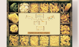 Copy of Estudio Mercado Pasta