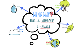 mind map: physical geography