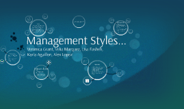 Copy of Management Styles...