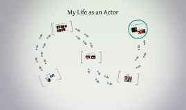 My Life as an Actor