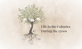 Life in the Colonies During the 1700s