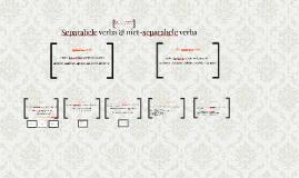 Separabele verba