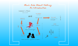 Much Ado About Nothing: an Introductory Lesson