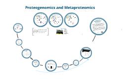 Resource for proteogenomics and metaproteomics.