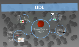 Universal Design for