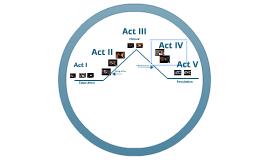 Hamlet plot diagram by melinda mccoy on prezi ccuart Gallery