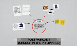 POST VATICAN II