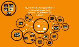 Asymmetrical & Compound Meter in Dance and Popular Music from the Late Romantic Era to Today