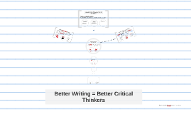 Problem: How do we get our students to write more and fear w