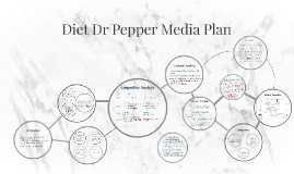 Diet Dr Pepper Media Plan