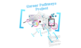 Copy of Copy of Career Unit - My Pathway to Success