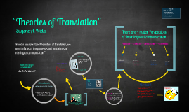Copy of Copy of Theories of Translation