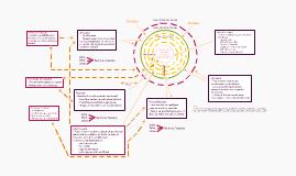OSHO PSYCHOLOGY BEYOND PDF