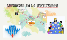 Copy of LIDERAZGO EN LA INSTITUCION