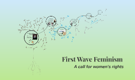 Copy of First Wave Feminism