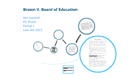 USVA Presentation