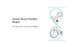 atomic theory timeline project Historical outline of the atomic theory and the structure of the atom development of the atomic theory democritus (460-370 bc) first proposed the existence of an.
