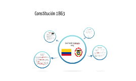 Copy of Constitucion Politica Estados Unidos de Colombia 1863