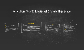 Reflection: Year 10 English at Cronulla High School