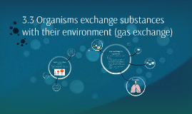 3.3 Organisms exchange substances with their environment