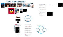 La cultura de la convergencia