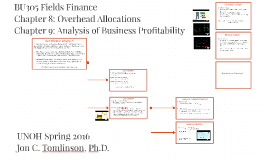 BU305 Fields Finance Chapters 8, 9