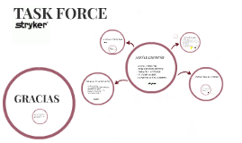 Copy of TASK FORCE