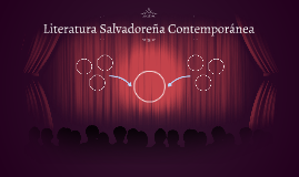 Literatura Salvadoreña Contemporanea