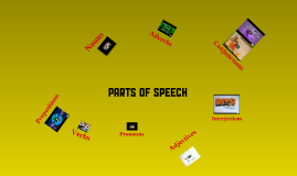 Eight Parts of Speech (copy)